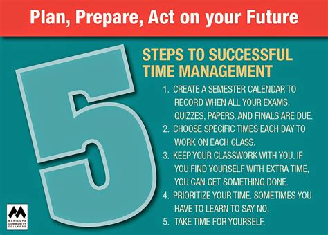 no b s time management for entrepreneurs the ultimate no holds barred kick take no prisoners guide to time productivity and sanity books salado college rionews 5 successful time management