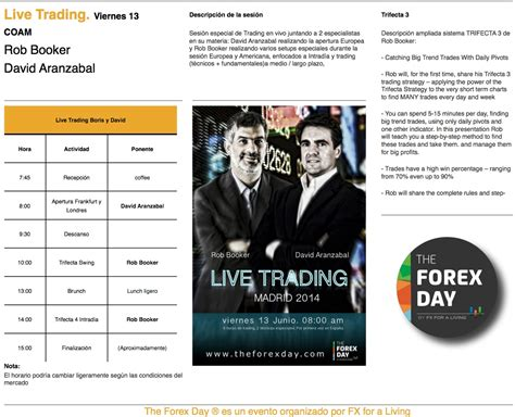 day trading chat rooms forex day trading chat room