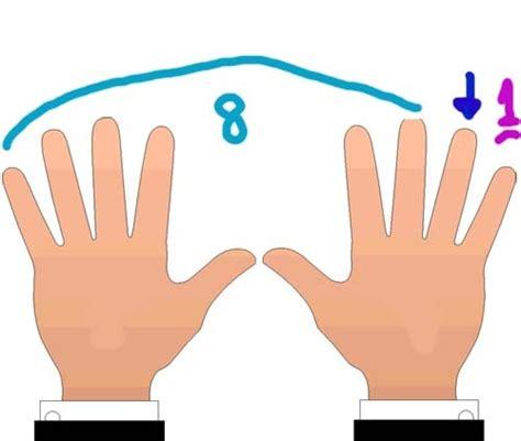 imagenes animadas lavandose las manos como multiplicar por 9 con las manos taringa