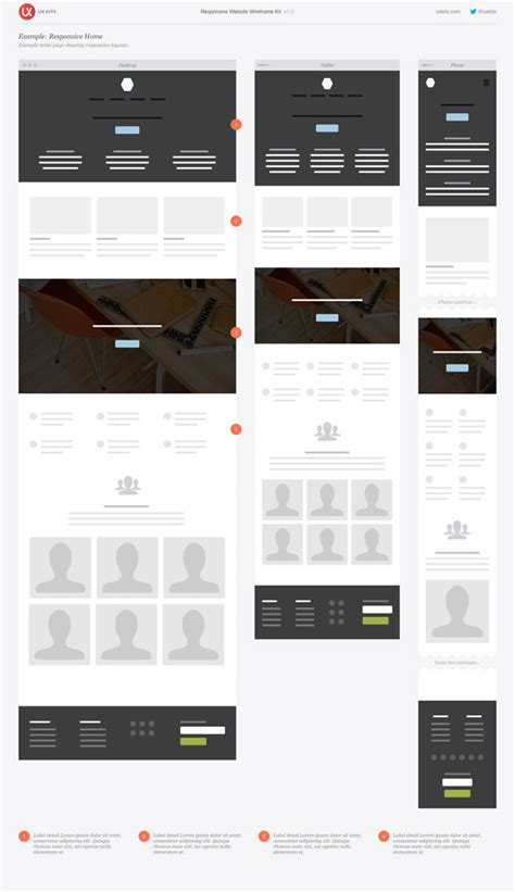 Responsive Website Wireframe Kit From Ux Kits Illustrator Wireframe Template