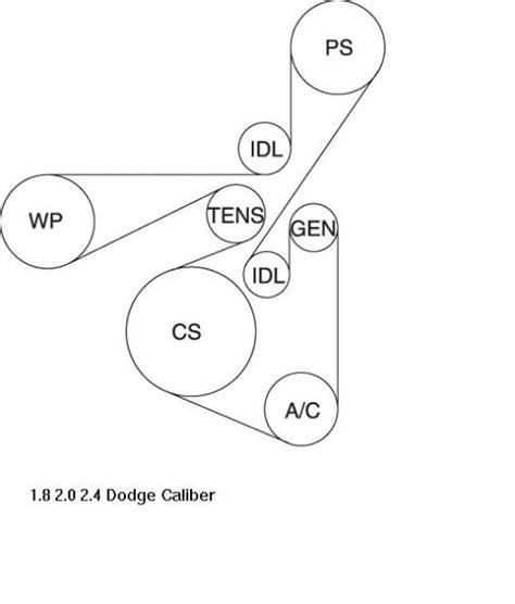 2007 dodge caliber serpentine belt diagram 2007 dodge caliber 1 8l 2 0l 2 4l serpentine belt