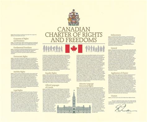 canadian charter of rights and freedoms section 9 grade 7 monday