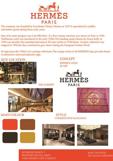 retail store layout design ppt blog