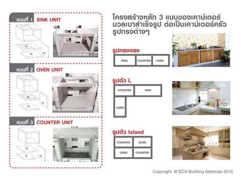 Open Kitchen Floor Plan scg building materials