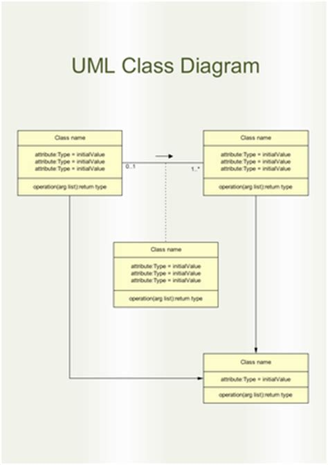 how to create a uml class diagram exles uml class diagram