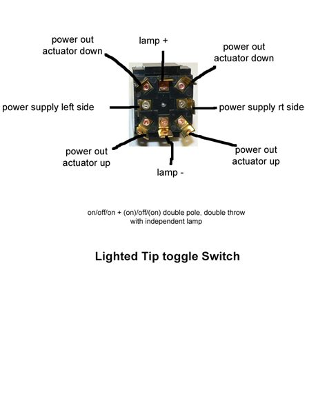 carling contura rocker switch wiring diagram carling dpdt