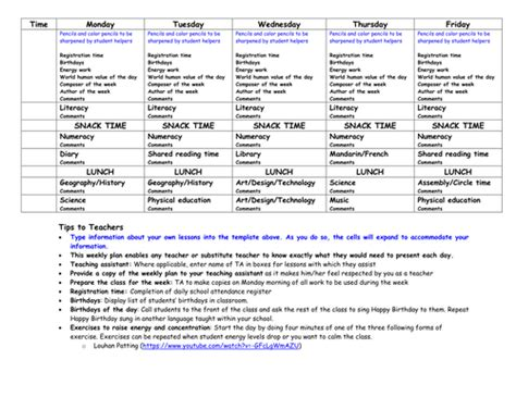 weekly lesson plan templates for teachers weekly lesson plan template with tips by zenuzek