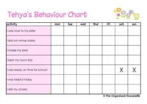 toddler behavior chart template printable behaviour charts the organised
