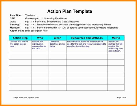 dcps lesson plan template plan of and milestones template plans
