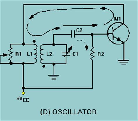 variable inductor oscillator oscillator circuits