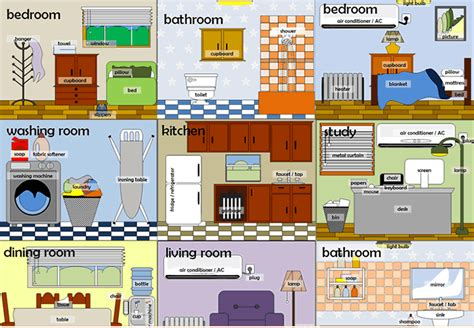 rooms of a house rooms in a house vocabulary english lesson
