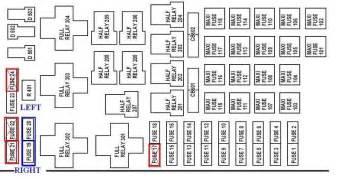 1999 f150 fuse box diagram autos post