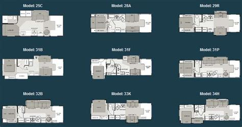 Motorhome Floor Plans four winds class c motorhome floorplans large picture