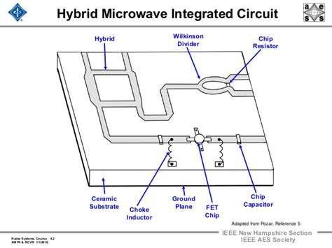 what is monolithic microwave integrated circuits what is hybrid microwave integrated circuit 28 images patent us20020115201 microfluidic
