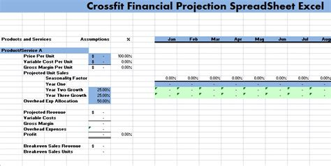crossfit financial projection spreadsheet excel exceltemple