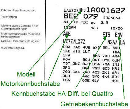 Vw Motorcode Aufkleber by Motorkennbuchstaben A4 Freunde Community Dein Forum