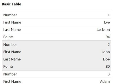 responsive table archives responsive jquery jquery responsive table plugins jquery script