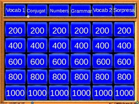 Powerpoint Jeopardy Template Review Of Spanish 1 2 For Midterm By Henamae Classroom Jeopardy Powerpoint