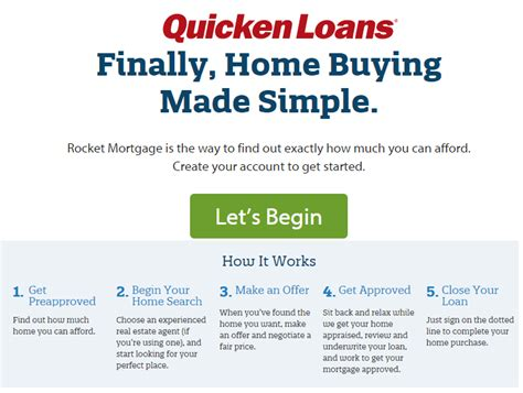 quicken loans reviews and ranking top mortgage