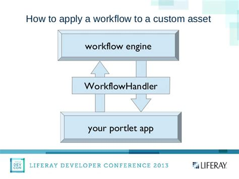 liferay workflow engine liferay devcon presentation on dynamic forms with liferay