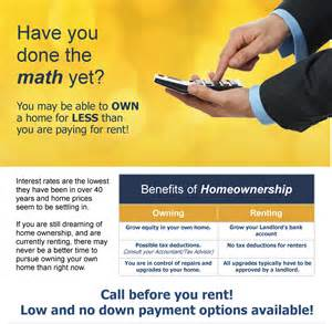 think about buying a home vs renting
