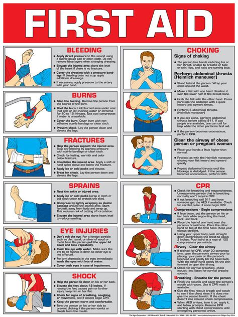 printable poster images first aid instructional paper chart poster arc aha
