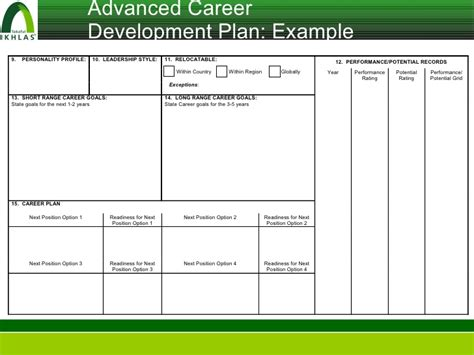 The Better Approach To Succession Planning Mitba Ceo Conference 2011 Career Succession Planning Template