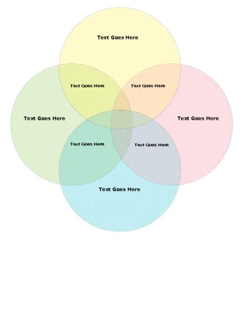 4 part venn diagram four circle venn diagram template education world
