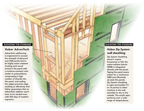 Home Design Story Facebook by 24 In On Center Framing Fine Homebuilding