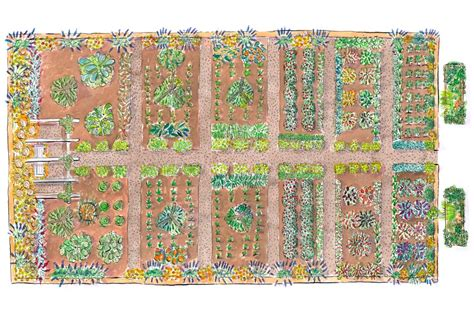 16 Free Garden Plans Garden Design Ideas Planning A Garden Layout