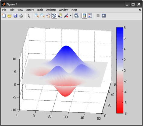 matlab color map matlab how can i change colormap of trisurf plot to