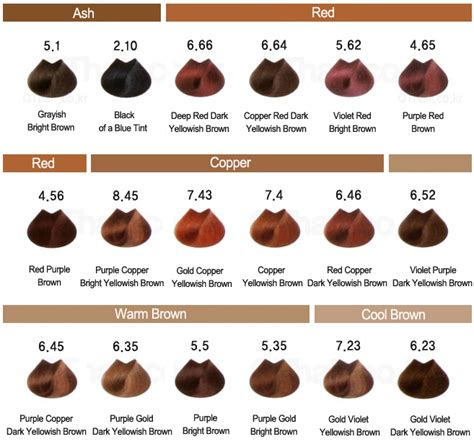 majirel hair color chart by loreal 13 best coloration l or 233 al majirel images on loreal professional hair color majirel reviews om hair of loreal majirel hair color shade card