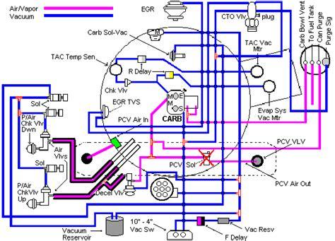 84 cj7 wiring diagram 84 jeep cj7 2 5l wiring diagram get free image about wiring diagram