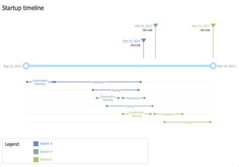 visio timeline diagram create timeline in visio best free home design idea