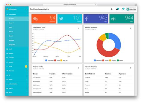 23 Best Responsive Angularjs Admin Templates 2018 Colorlib Best Design Templates
