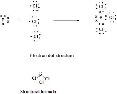 electron dot diagram for pcl3 draw the dot strutcher strutcheral formual of pcl3 pcl5
