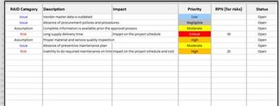 Project Raid Log Template by Raid Log Template Continuous Improvement Toolkit