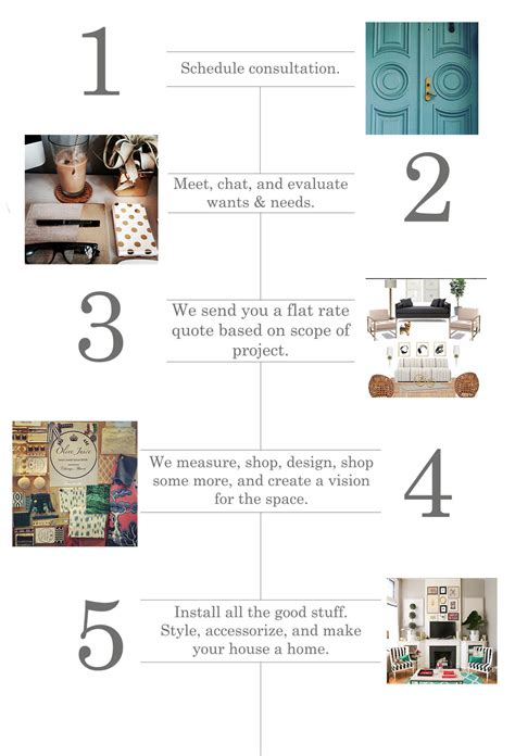 interior design process steps 12 worthy tips to market and brand your interior design business yfs magazine