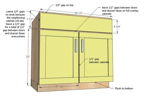 ana white 36 quot sink base kitchen cabinet momplex ana white build a kitchen cabinet sink base 36 full