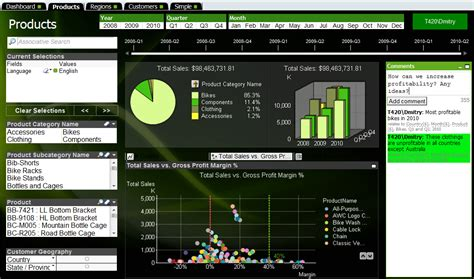 qlikview design guidelines bi review extension for creating comments in qlikview is