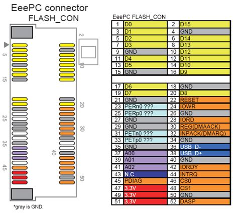 eee pc research ivc wiki