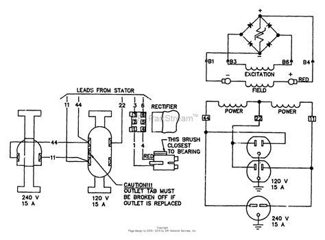 generac gp15000e wiring diagram p h crane controller wire