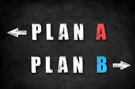 plan b why you need a plan b and how to develop one