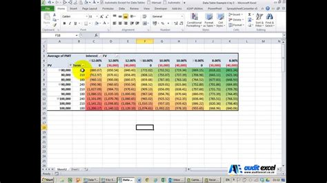 Two Way Data Table Excel by Three Way Data Table Excel