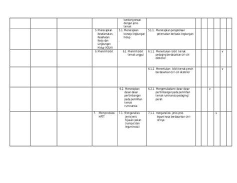 Fisiologi Nutrisi Ruminansia 445 agribisnis ternak ruminansia smk