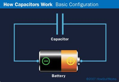 capacitor connected to battery capacitor circuit capacitor circuit howstuffworks
