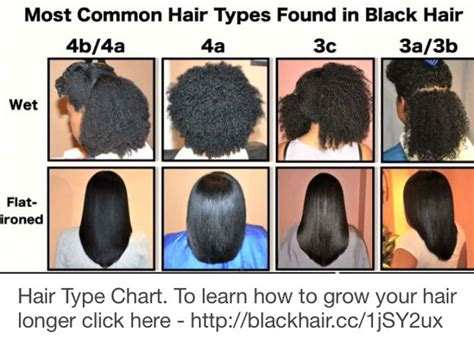 how to texturize black hair hair texture curl pattern fashion pinterest patterns