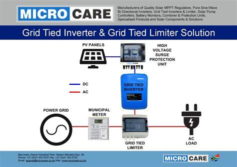 wiring diagram for grid tie inverter jeffdoedesign