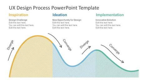 User Interface Powerpoint Templates Ux Design Presentation Template Free