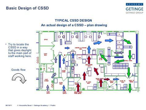 image result  cssd design layout layout design